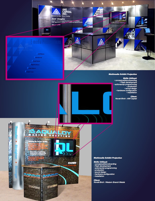 Exhibit Projection System